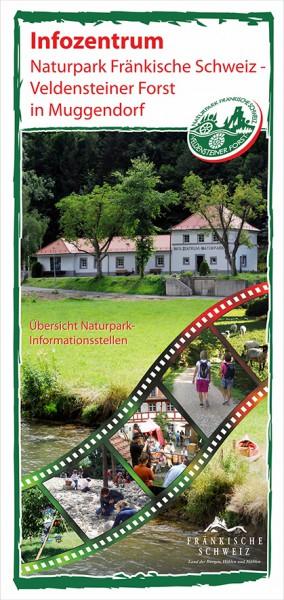 Infozentrum Naturpark